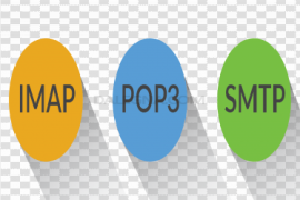 SMTP PNG File
