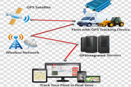 GPS Tracking System PNG HD